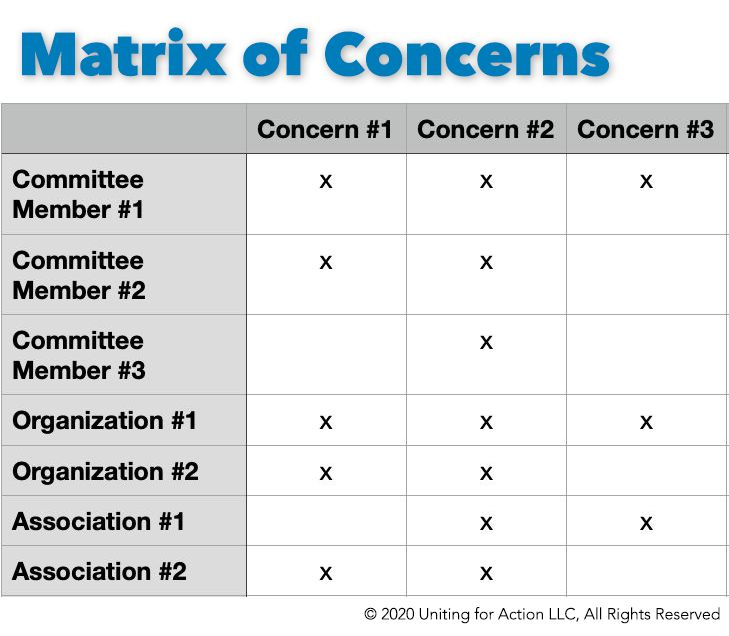 Vaccine Considerations Project Matrix of Concerns